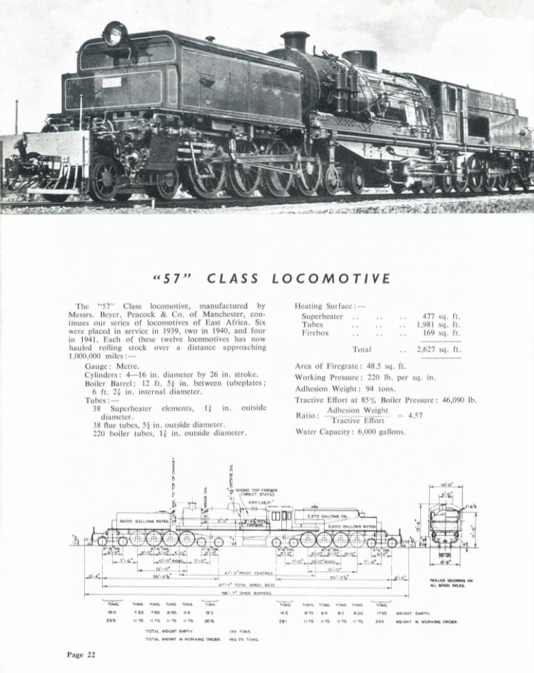 Uganda Railways – Part 24 – Locomotives and Rolling Stock